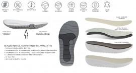 Gördülő talpú, ortopédiai,profilaktikus papucs 6264-10 fekete, 35-42
